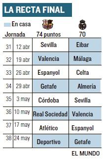 Календарь Барселоны и Мадрида